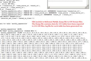 Portfolio for MS Access dbs Dev. & Data Handling