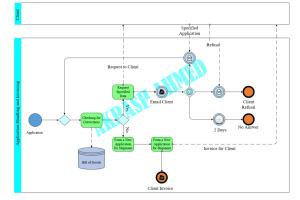 Portfolio for I Will Draw All Type Of Diagram In Visio