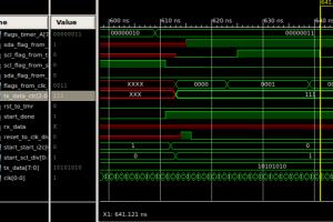 Portfolio for Projects in DSD and Verilog