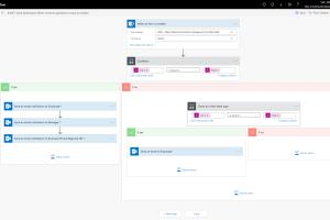 Portfolio for Microsoft Flow Development