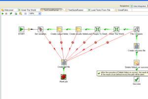 Portfolio for ETL / BI Developer
