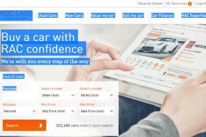 Portfolio for selling/buying used car
