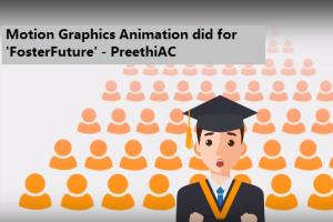 2D Motion Graphics Animation