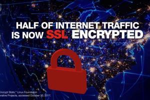 Portfolio for Configure Fix Secure SSL Certificate