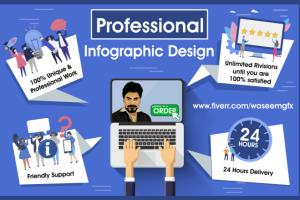 Portfolio for Professional Infographic Design