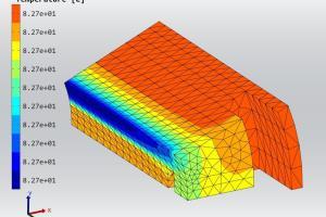 Portfolio for Design of electrical machine