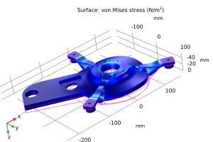 Portfolio for Mechanical Simulation