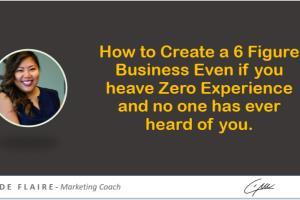 Portfolio for Social Media Manager/Marketing