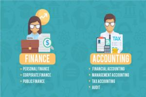 Portfolio for i will help you in accounting & finance