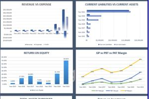 Find and Hire Freelancers for Financial Modeling - Guru