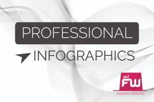 Portfolio for We design professional infographics