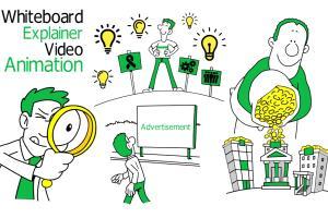 Portfolio for Captivating whiteboard animation video