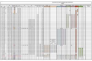 Excel, Quantity Estimate, and Monitoring