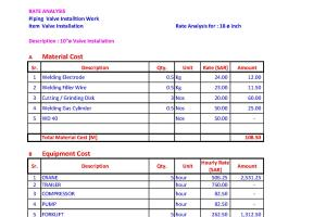 Portfolio for Invoicing Engineering / Subcontract