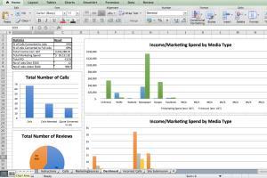 Portfolio for Data Management