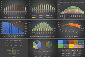 Portfolio for Excel Work (Graphs, Dashboards, Formula)
