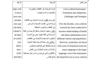 Portfolio for Translation, English and Arabic language