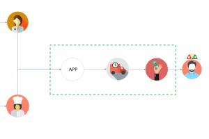 Portfolio for Mobile App and Web developer