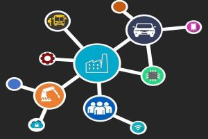 Portfolio for Product Development