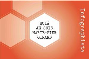 Portfolio for Graphic Freelancer