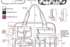 Portfolio for Senior Level Handbag Designer