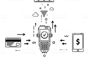 Portfolio for Big Data Architect