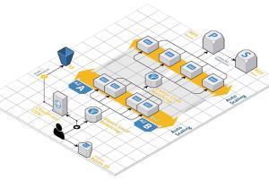 Portfolio for Senior Cloud Architect   AWS Expert