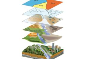 Portfolio for Spatial Analysis and Maps creation