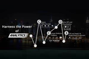 Portfolio for Analytics and Data Visualization