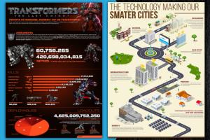 Portfolio for Professional Infographic Designer