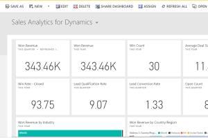 Portfolio for Power BI & Microsoft Dynamics 365 Expert