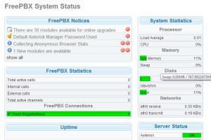 Portfolio for I will do setup & Install FreePBX