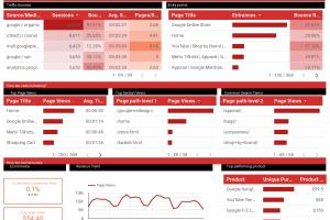 Portfolio for Data Analyst & Reporting