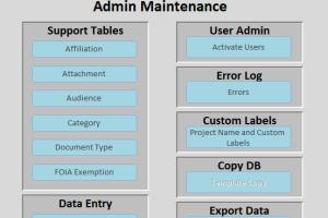 Portfolio for Microsoft Access Database Development