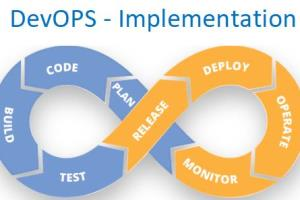 Portfolio for DevOps and  Amazon Web Services (AWS)