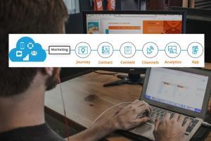 Portfolio for Technical Architect in Salesforce Cloud.