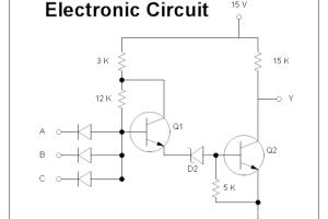 Portfolio for Design and simulate electronis circuit