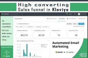 Portfolio for Sales funnel in klaviyo for shopify