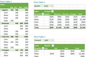 Portfolio for Excel - Pivot Tables/ Lookups/ Formulas