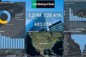 Portfolio for Data Analysis and Visualization Expert