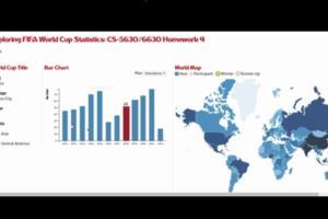 Portfolio for D3 world map & Multi line chart