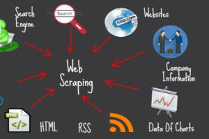 Portfolio for Web Research/Web Scrapping