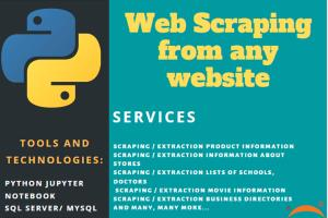 Portfolio for web scraping,data mining for any website