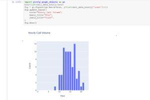 Portfolio for Data Analysis & Scripting & Automation