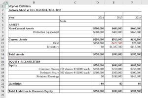 Portfolio for ACCA || Accountant || Financial Modeling