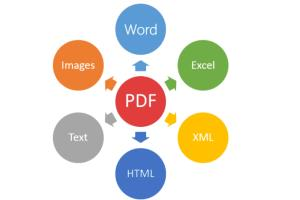 Portfolio for Convert a PDF to Excel, Word, JPG & etc