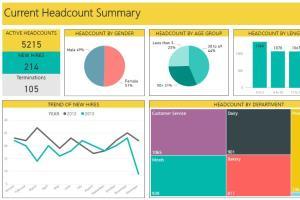 Portfolio for O365 SharePoint Consultant