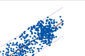 Portfolio for Talented Geostatistician