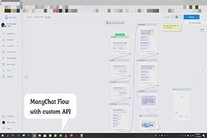 Portfolio for AI/ML Chatbot Development