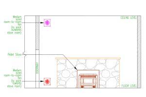Portfolio for HVAC Design Engineer